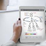 ¿Por qué hacer un Máster en Marketing y Comunicación?